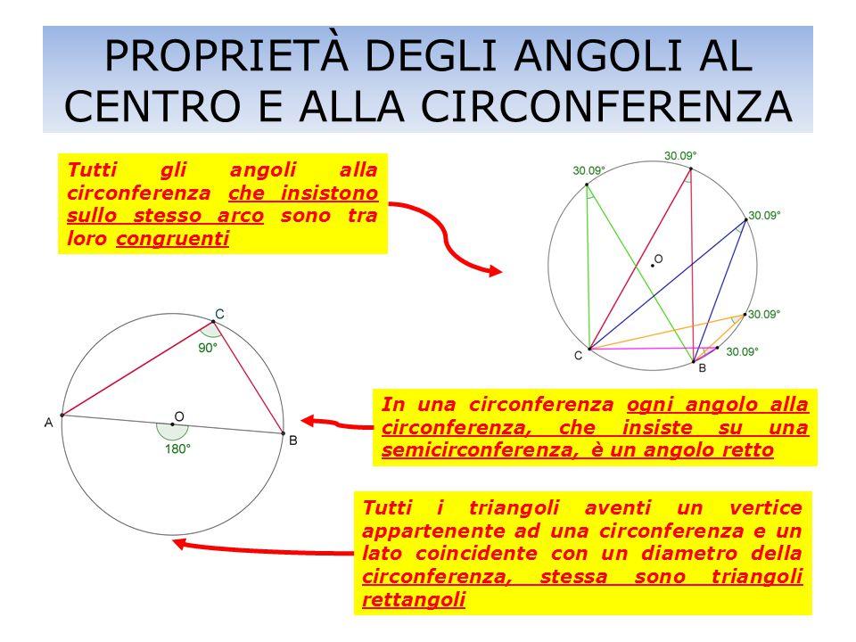 PROPRIETÀ DEGLI ANGOLI AL CENTRO E ALLA CIRCONFERENZA