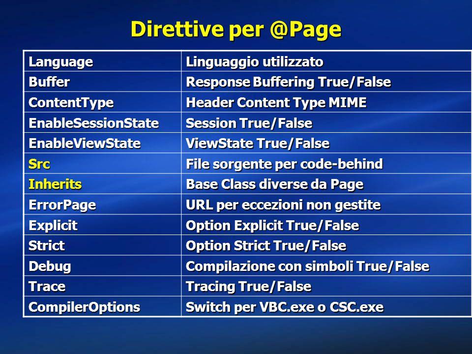 Direttive per @Page Language Linguaggio utilizzato Buffer