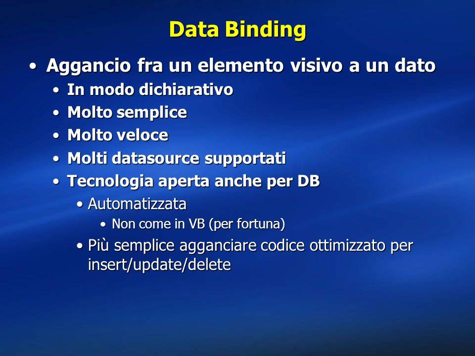 Data Binding Aggancio fra un elemento visivo a un dato
