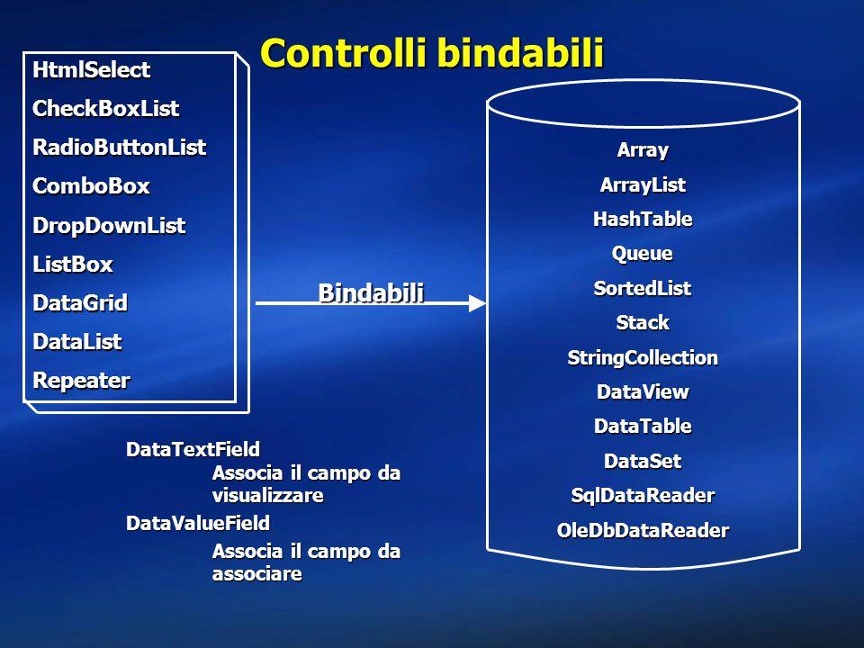Controlli bindabili Bindabili HtmlSelect CheckBoxList RadioButtonList