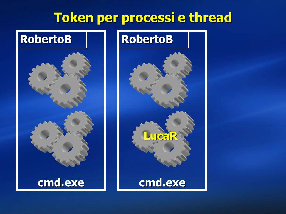 Token per processi e thread