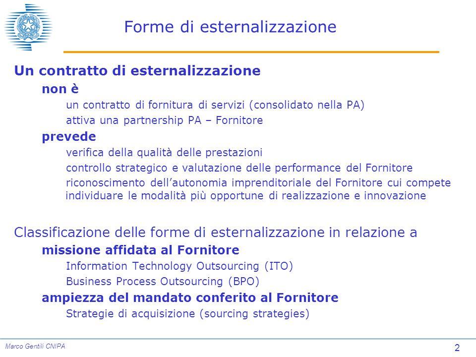 Forme di esternalizzazione