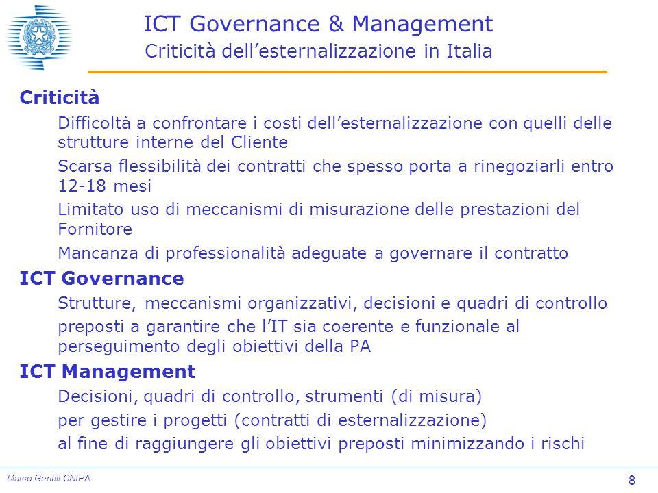 ICT Governance & Management Criticità dell'esternalizzazione in Italia