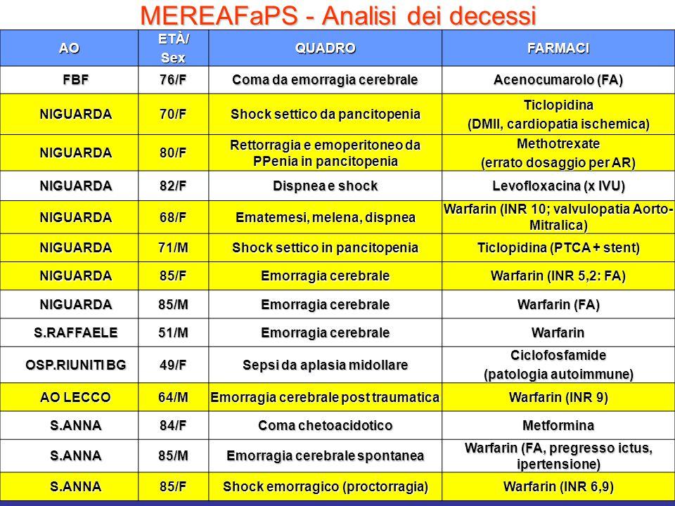 MEREAFaPS - Analisi dei decessi