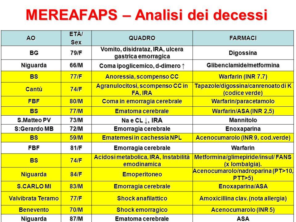 MEREAFAPS – Analisi dei decessi