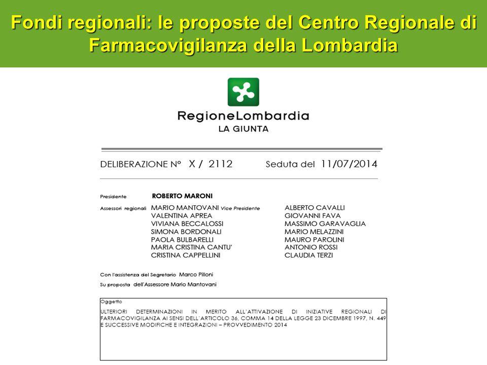 Fondi regionali: le proposte del Centro Regionale di Farmacovigilanza della Lombardia