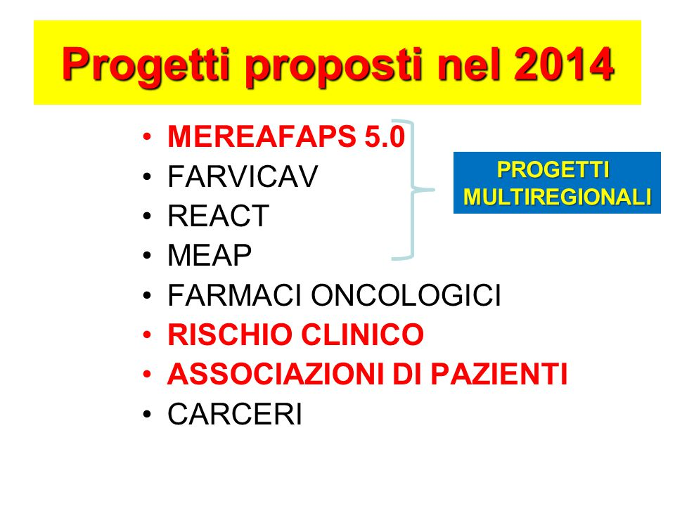 Progetti proposti nel 2014 MEREAFAPS 5.0 FARVICAV REACT MEAP