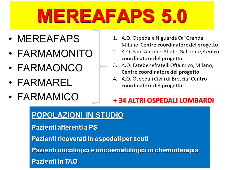 MEREAFAPS 5.0 MEREAFAPS FARMAMONITO FARMAONCO FARMAREL FARMAMICO