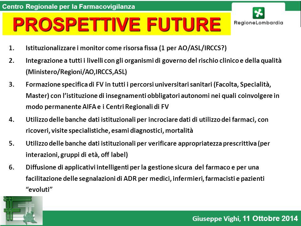 PROSPETTIVE FUTURE Giuseppe Vighi, 11 Ottobre 2014