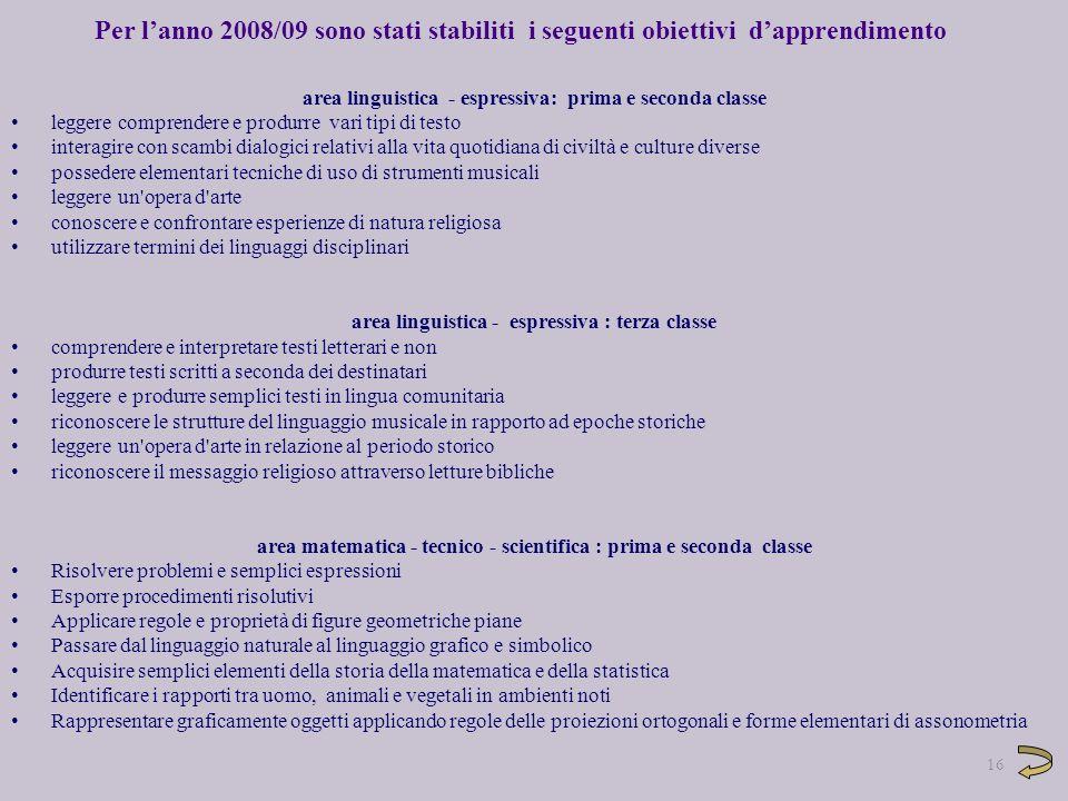 Per l'anno 2008/09 sono stati stabiliti i seguenti obiettivi d'apprendimento