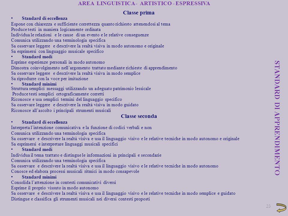 AREA LINGUISTICA - ARTISTICO - ESPRESSIVA
