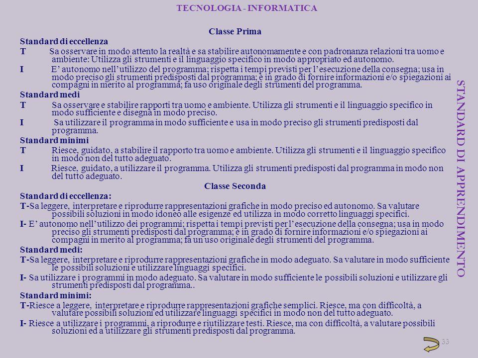 TECNOLOGIA - INFORMATICA