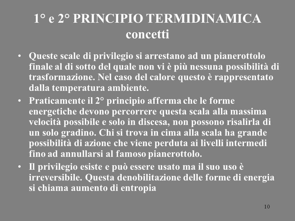 1° e 2° PRINCIPIO TERMIDINAMICA concetti