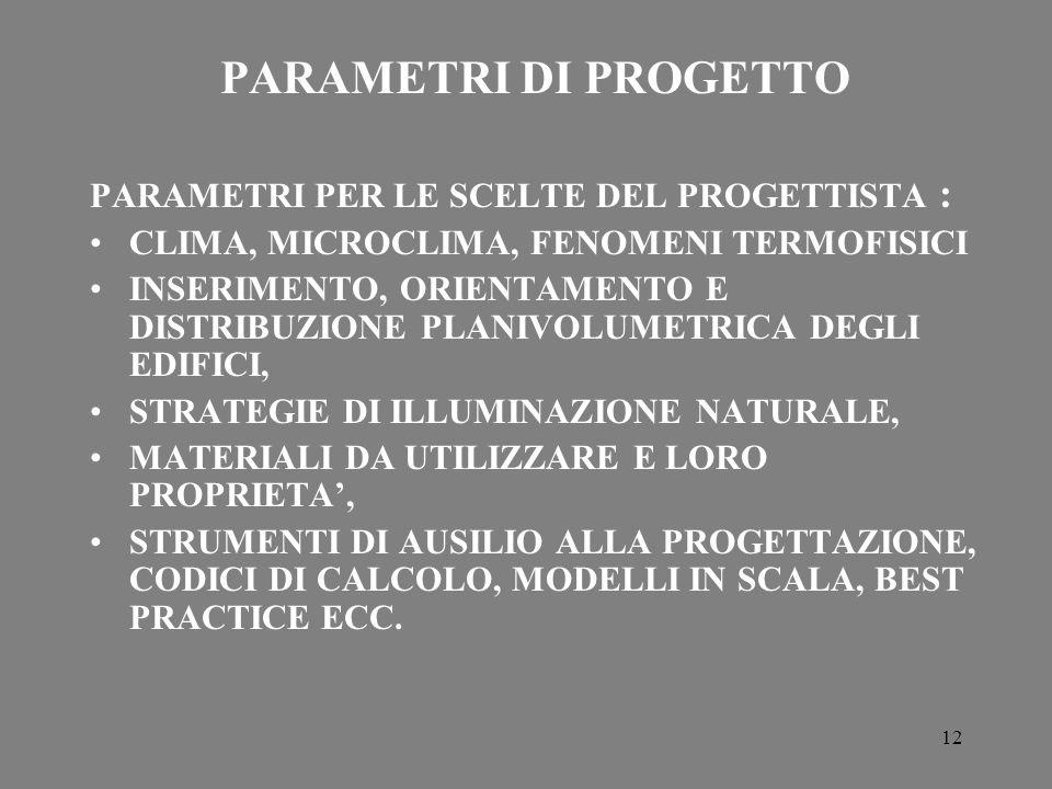 PARAMETRI DI PROGETTO PARAMETRI PER LE SCELTE DEL PROGETTISTA :