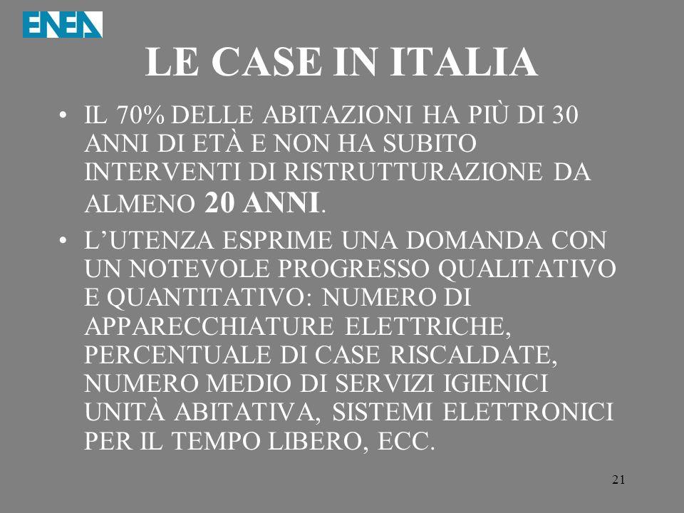LE CASE IN ITALIA IL 70% DELLE ABITAZIONI HA PIÙ DI 30 ANNI DI ETÀ E NON HA SUBITO INTERVENTI DI RISTRUTTURAZIONE DA ALMENO 20 ANNI.