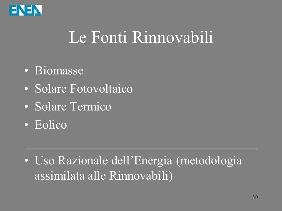 Le Fonti Rinnovabili Biomasse Solare Fotovoltaico Solare Termico