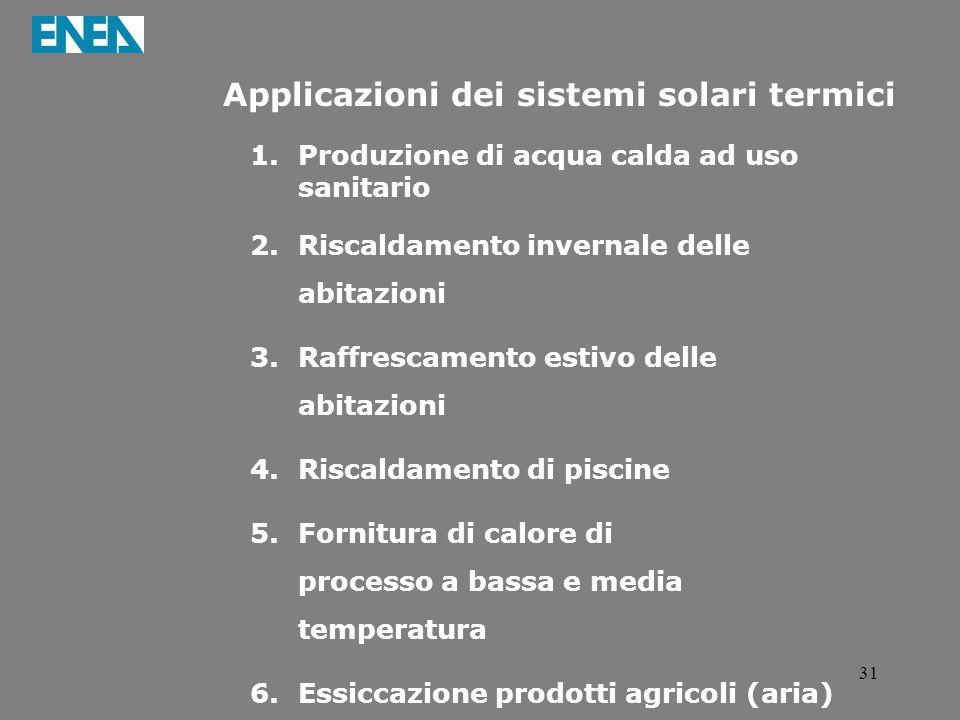 Applicazioni dei sistemi solari termici