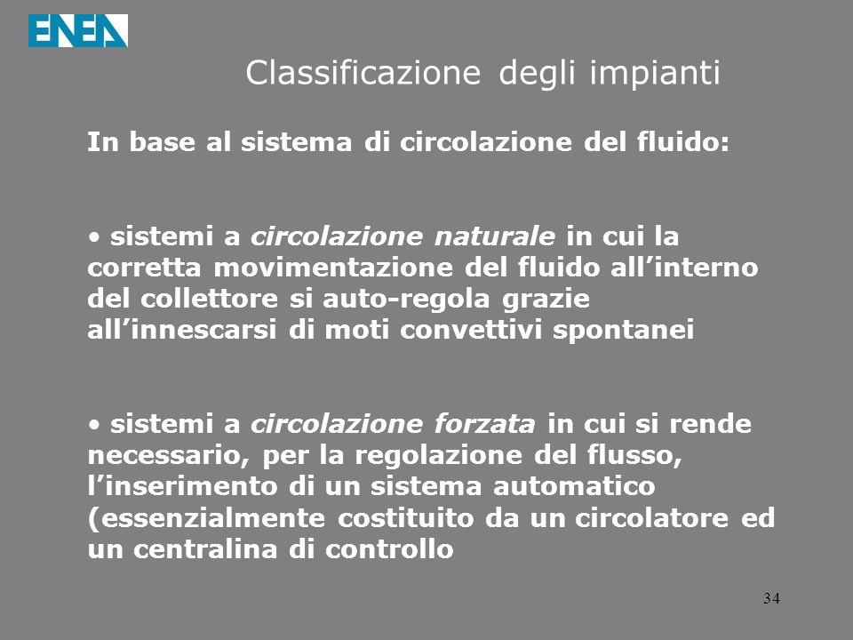 Classificazione degli impianti