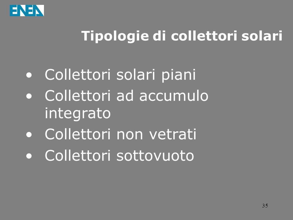 Tipologie di collettori solari