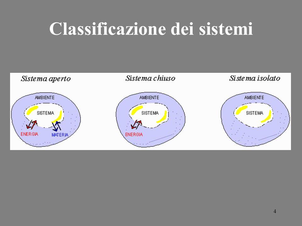 Classificazione dei sistemi