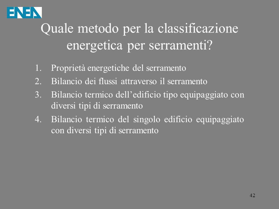 Quale metodo per la classificazione energetica per serramenti