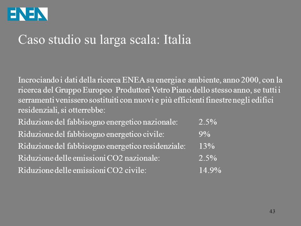 Caso studio su larga scala: Italia