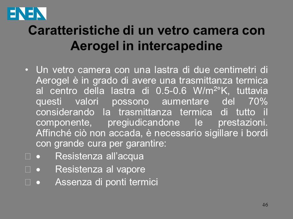 Caratteristiche di un vetro camera con Aerogel in intercapedine