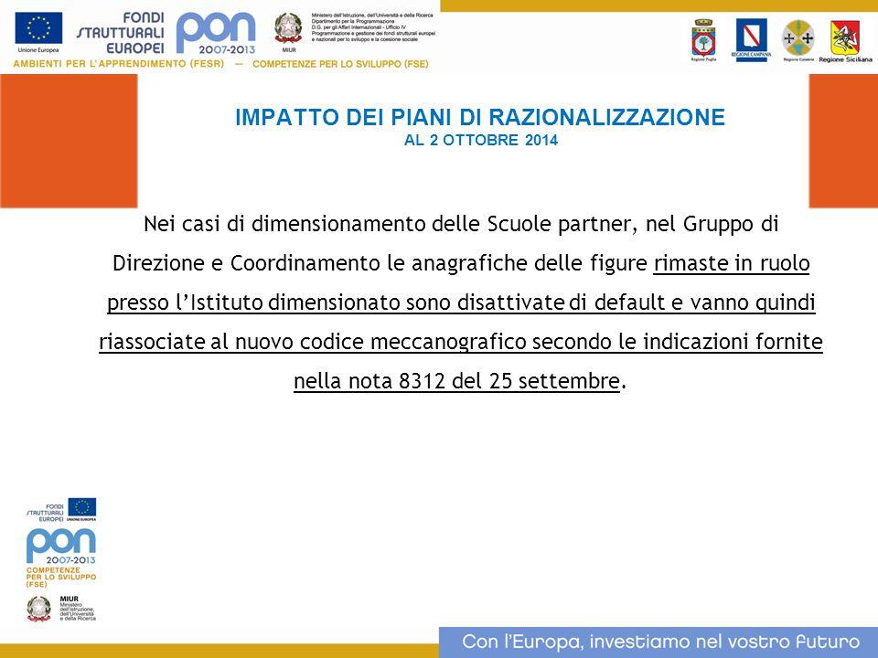 IMPATTO DEI PIANI DI RAZIONALIZZAZIONE AL 2 OTTOBRE 2014