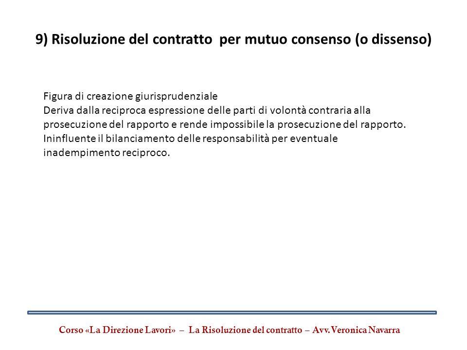 9) Risoluzione del contratto per mutuo consenso (o dissenso)