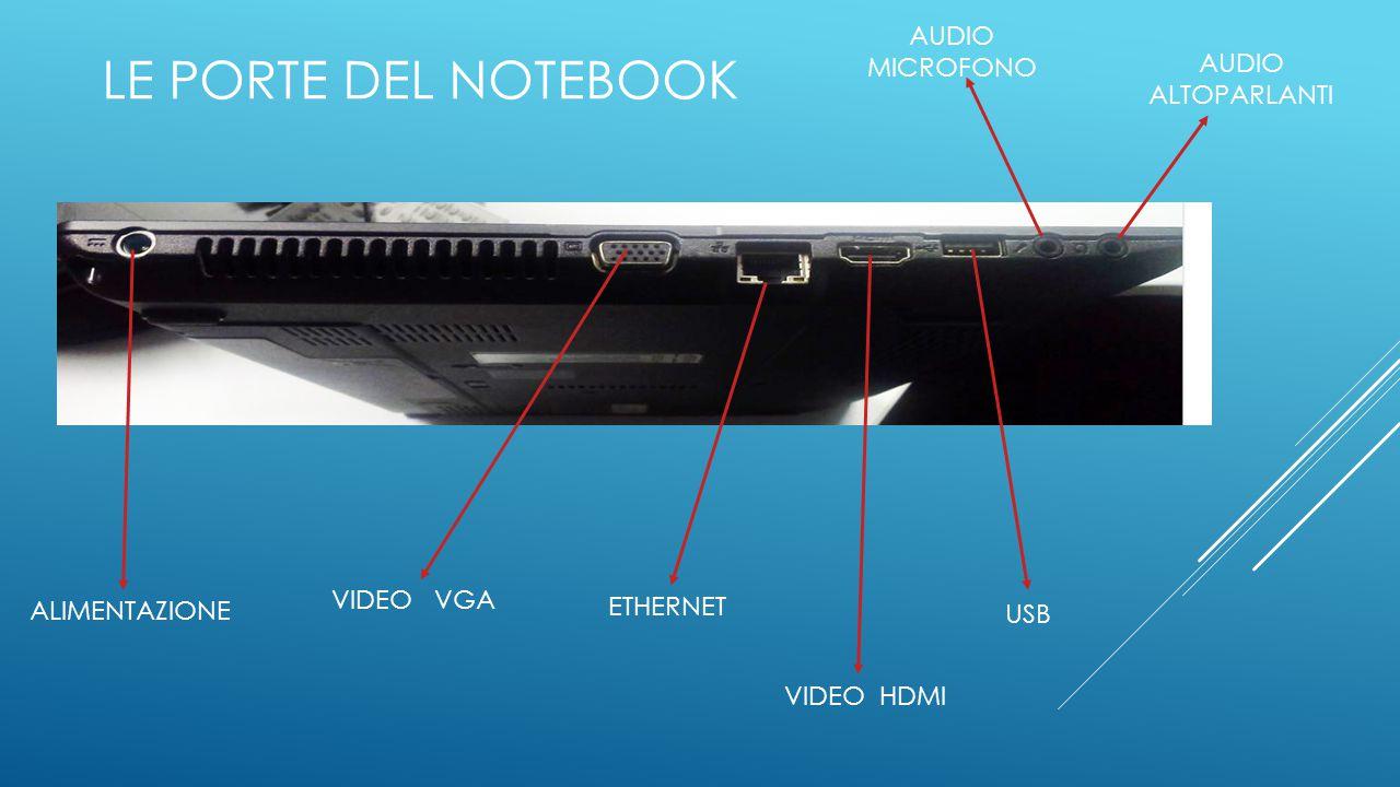 Le porte del notebook AUDIO MICROFONO AUDIO ALTOPARLANTI VIDEO VGA