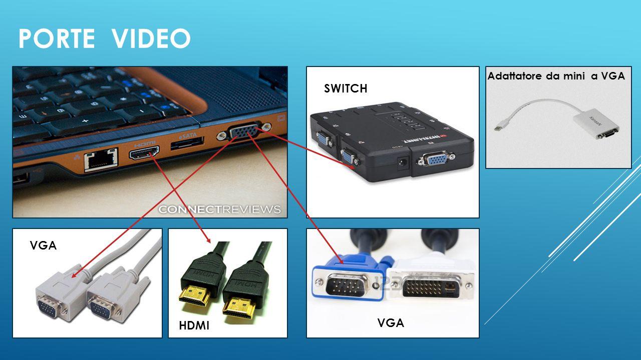 PORTE VIDEO Adattatore da mini a VGA SWITCH VGA HDMI VGA