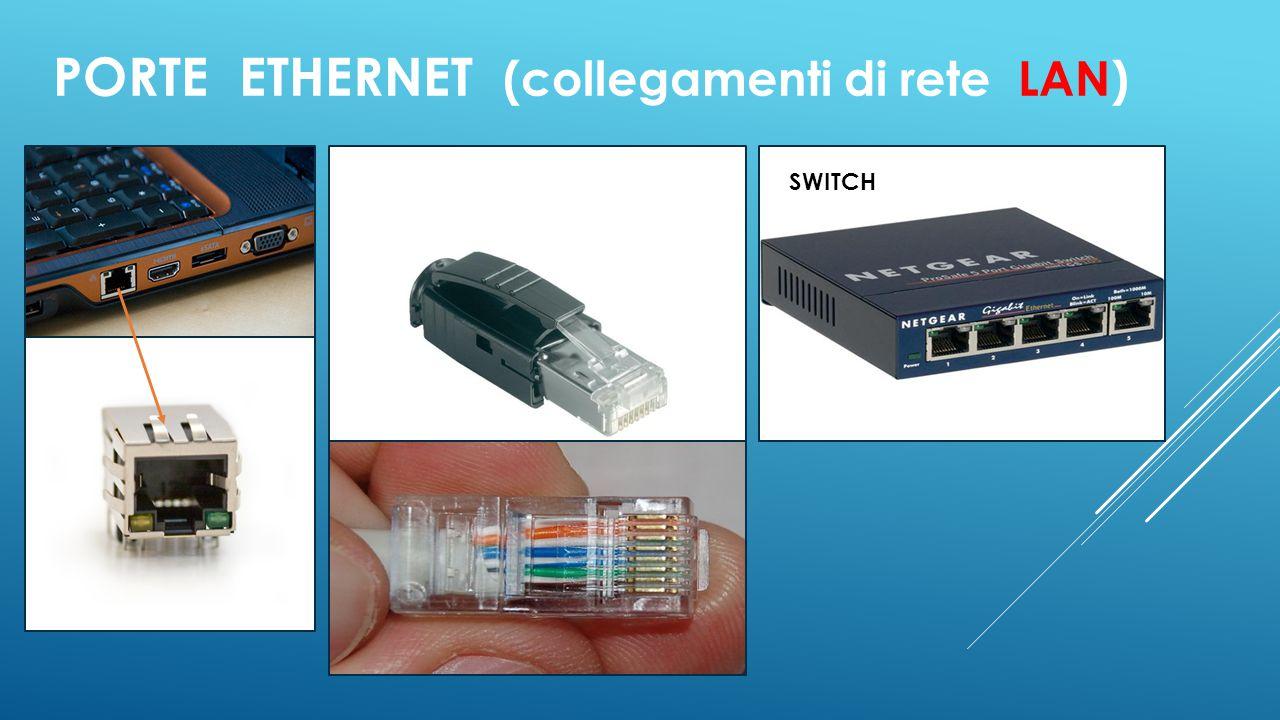 PORTE ETHERNET (collegamenti di rete LAN)