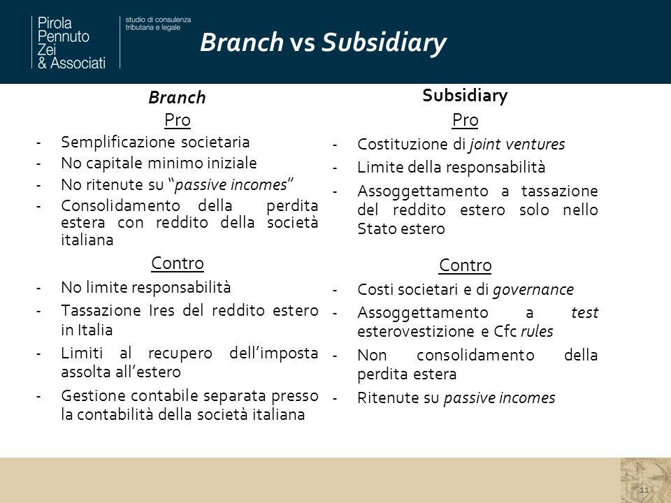 Branch vs Subsidiary Subsidiary Branch Pro Pro Contro Contro