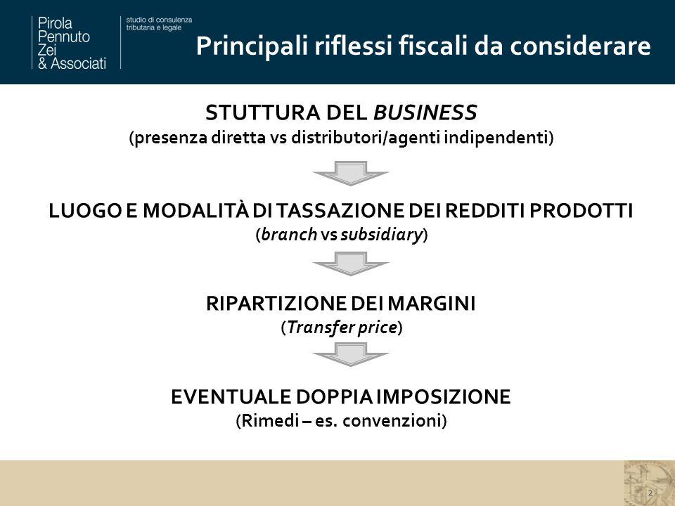 Principali riflessi fiscali da considerare
