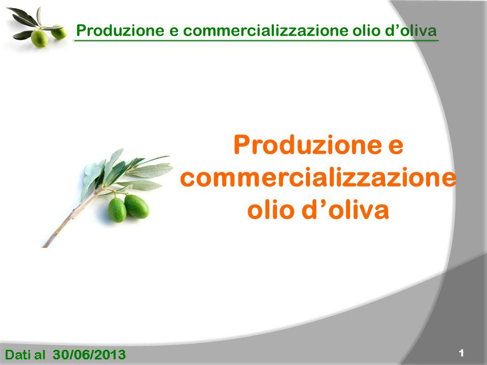 Produzione e commercializzazione olio d'oliva