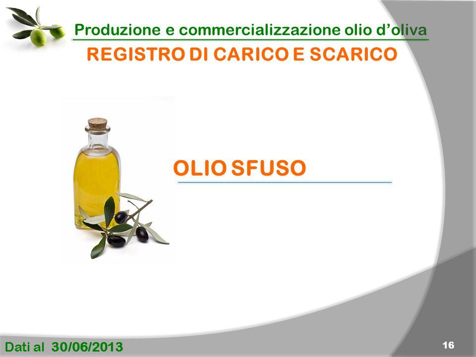 REGISTRO DI CARICO E SCARICO