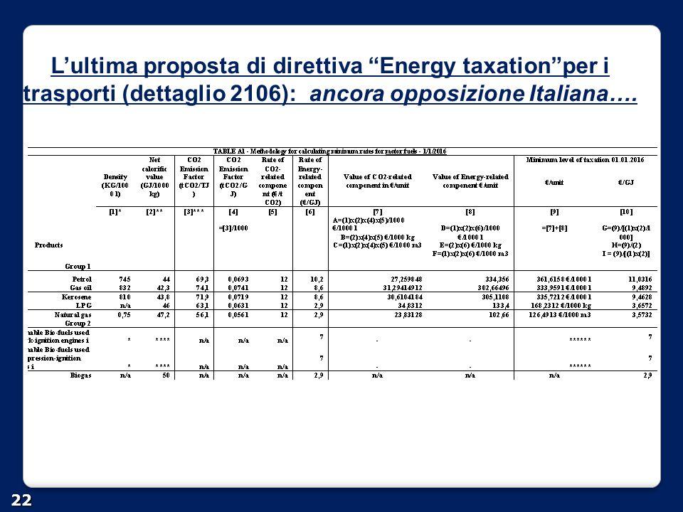 L'ultima proposta di direttiva Energy taxation per i trasporti (dettaglio 2106): ancora opposizione Italiana….
