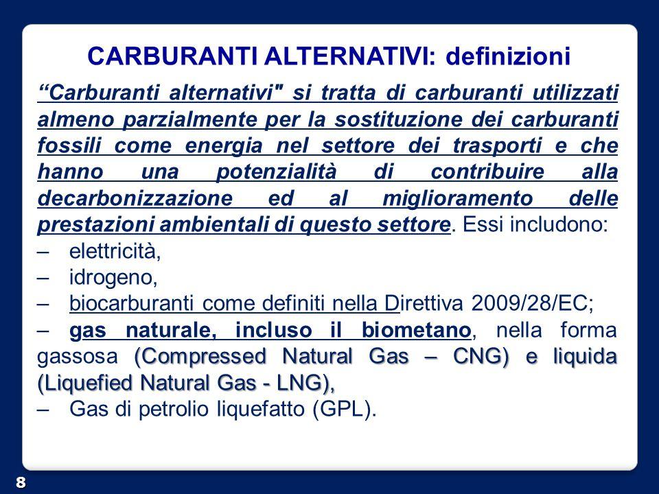 CARBURANTI ALTERNATIVI: definizioni