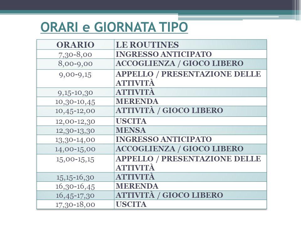 ORARI e GIORNATA TIPO ORARIO LE ROUTINES 7,30-8,00 INGRESSO ANTICIPATO
