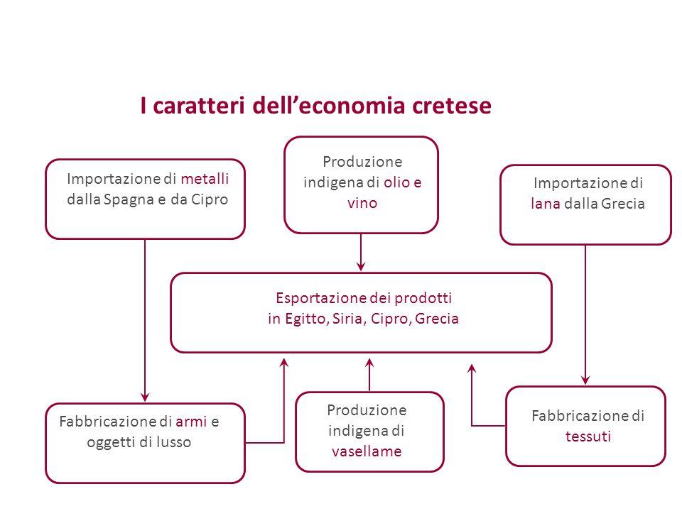 I caratteri dell'economia cretese