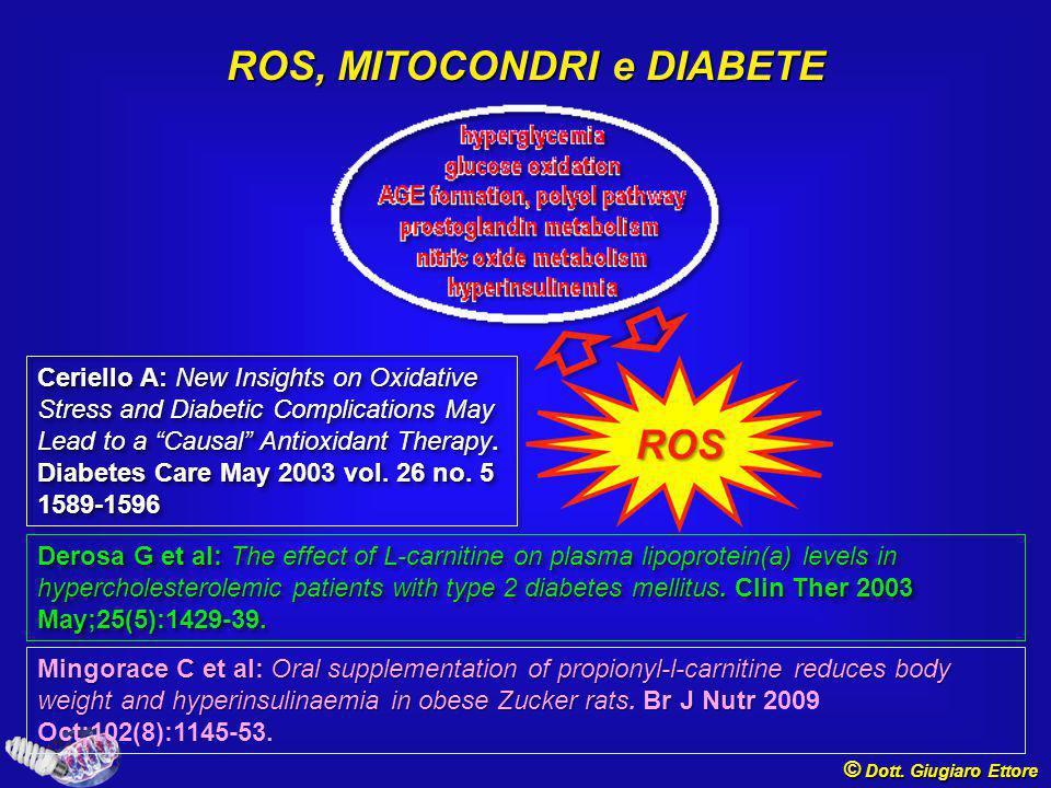 ROS, MITOCONDRI e DIABETE