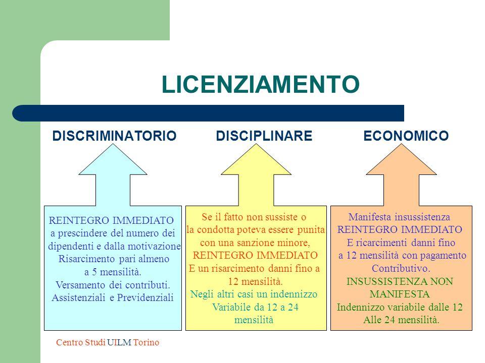 LICENZIAMENTO DISCRIMINATORIO DISCIPLINARE ECONOMICO
