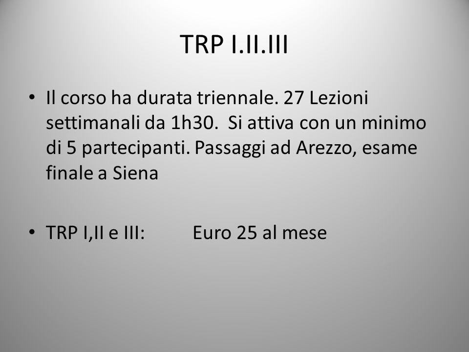 TRP I.II.III