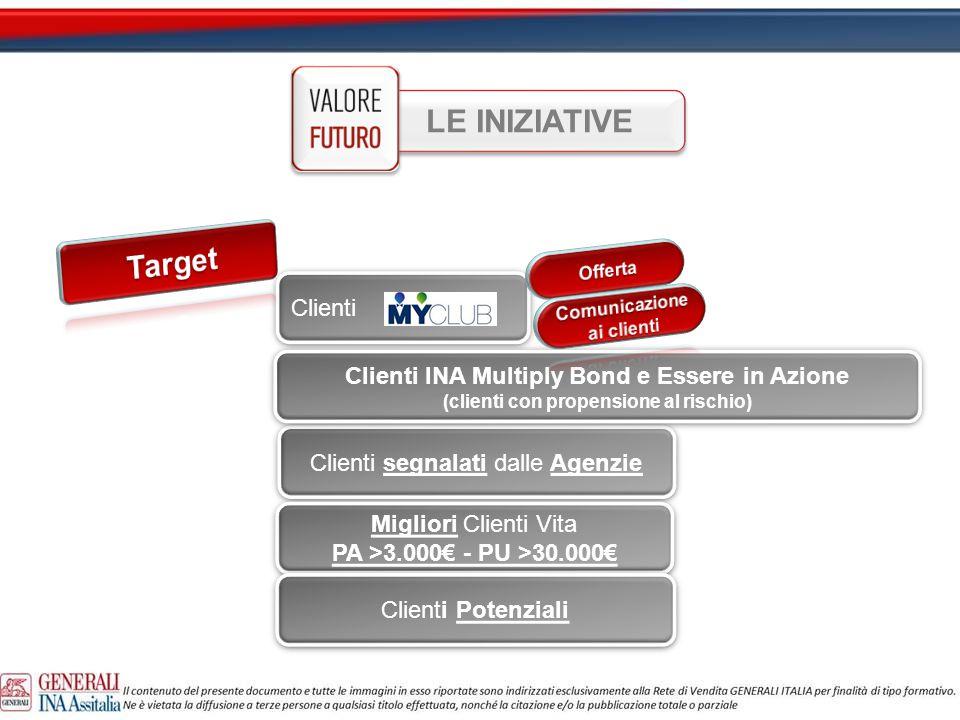 LE INIZIATIVE Target Clienti