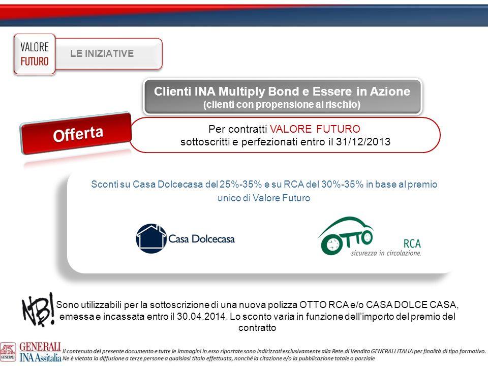 Offerta Clienti INA Multiply Bond e Essere in Azione