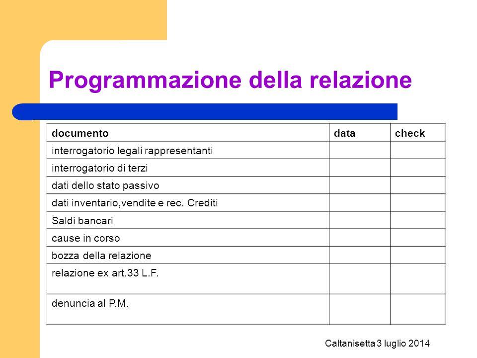 Programmazione della relazione