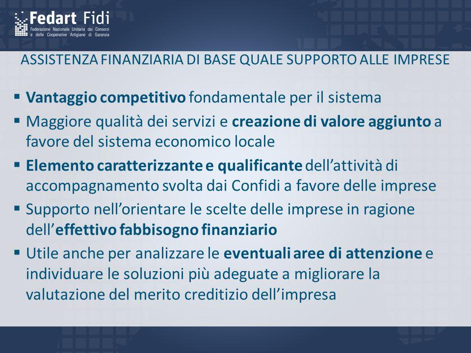 ASSISTENZA FINANZIARIA DI BASE QUALE SUPPORTO ALLE IMPRESE