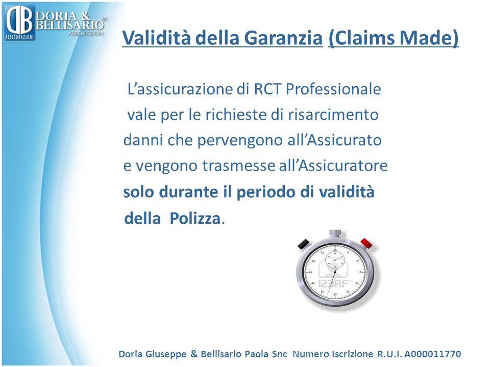 Validità della Garanzia (Claims Made)