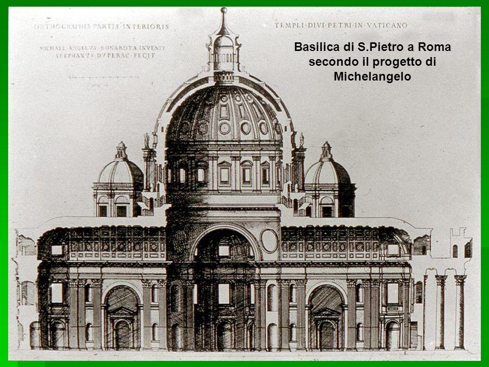 Basilica di S.Pietro a Roma