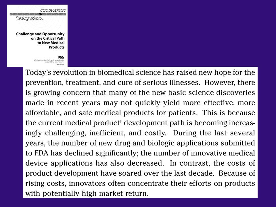 La spiegazione del fenomeno sta, secondo gli esperti dell'FDA, nel fatto che il percorso per lo sviluppo di questi prodotti sta diventando sempre più difficoltoso, inefficiente e costoso. Dato poi che il processo è costoso i produtttori preferiscono concentrare i loro sforzi su prodotti che potenzialmente possono dare maggiori vantaggi economici di mercato.